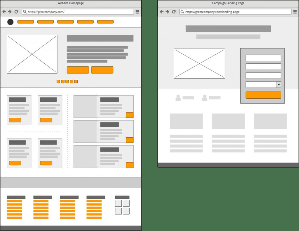 pagina-de-inicio-vs-landing-page