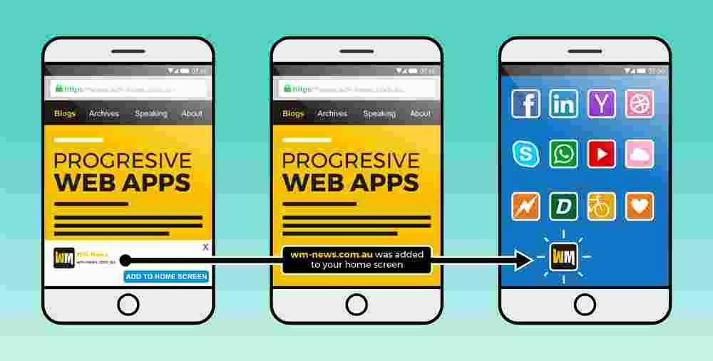 Aplicaciones web progresivas